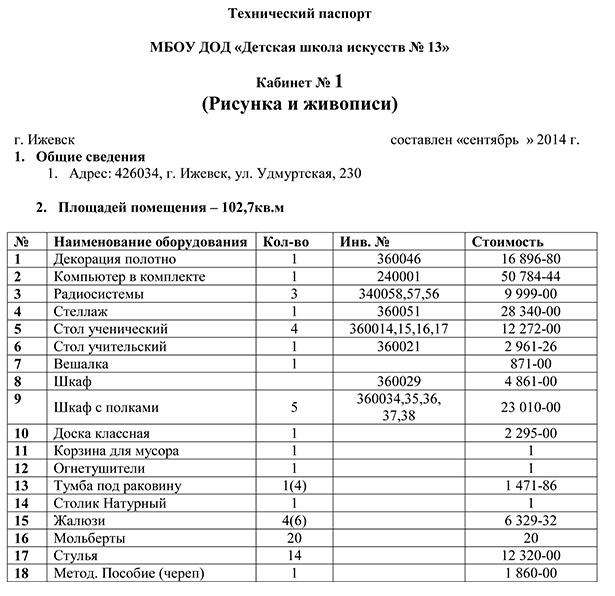 ДШИ №13 г. Ижевск.